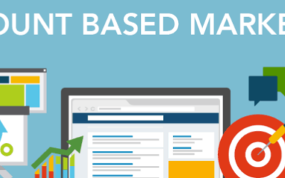 Account Based Marketing and its future in B2B marketing